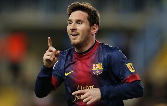 Lionel Messi Highest Paid Athletes