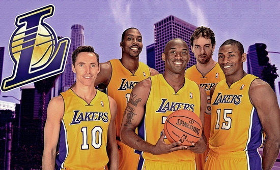 Los Angeles Lakers Most valuable NBA teams