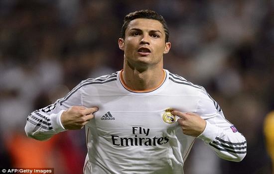 Cristiano Ronaldo FIFA Ballon D'or 2014 winner