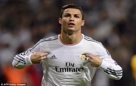 Cristiano Ronaldo top goal scorers in 2014