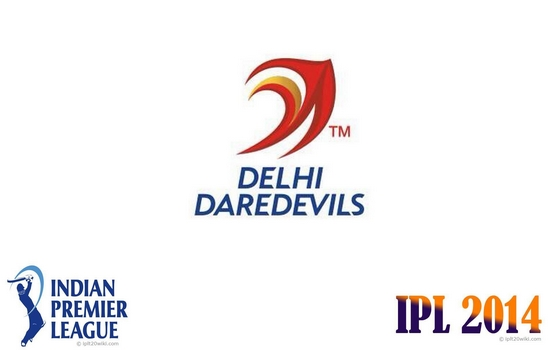 Delhi Daredevils IPL 8 Squads