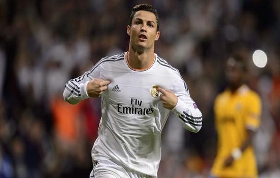 Cristiano Ronaldo Most Popular Athletes on Social Media