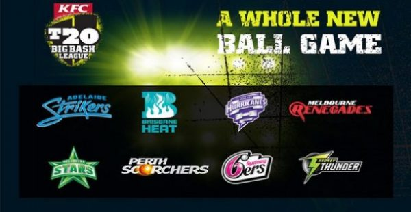 australia-big-bash-league,Most Famous T20 Cricket Leagues