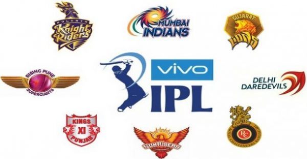 indian-premier-league,Most Famous T20 Cricket Leagues