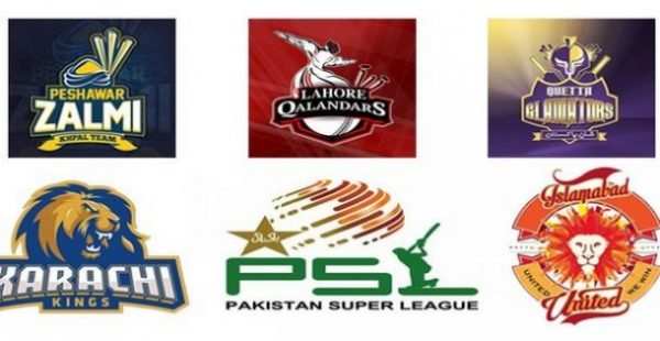 Most Famous T20 Cricket Leagues in the World