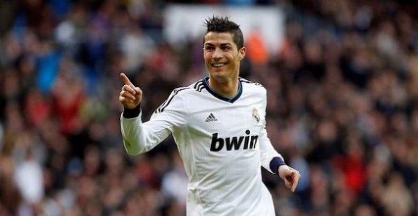 cristiano ronaldo,Top 50 Highest Rated EA Sports FIFA 17 Players